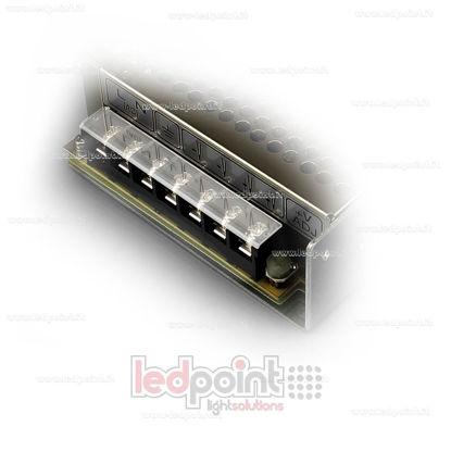 Image de Couverture pour boîte à bornes pour transormateurs Mean Well LRS-100, LRS-150